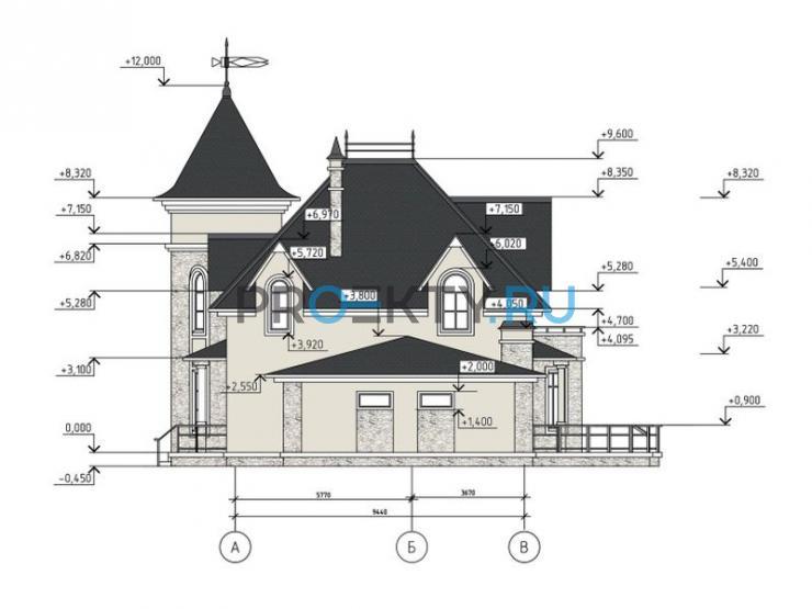 Фасады проекта Манард