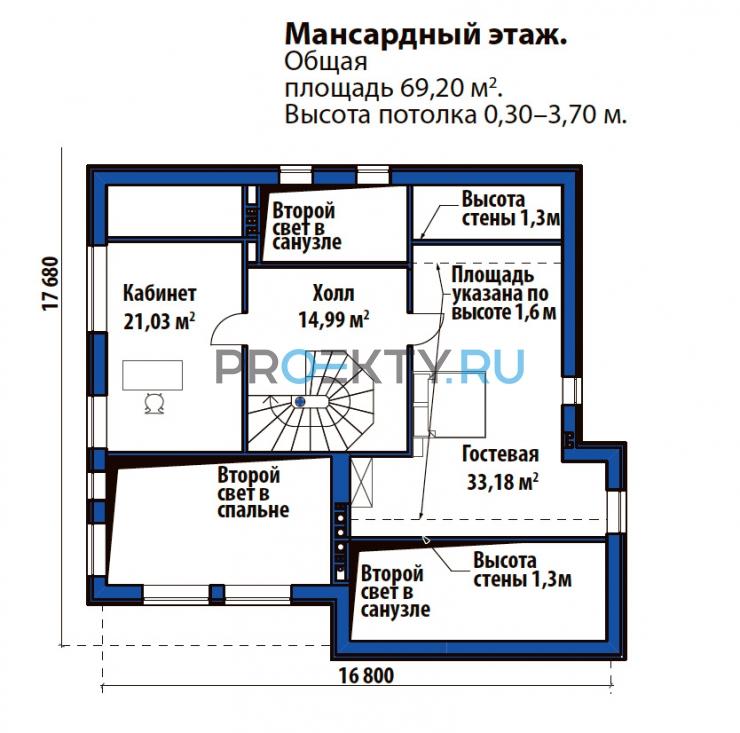 План проекта Балтия 2 - 3