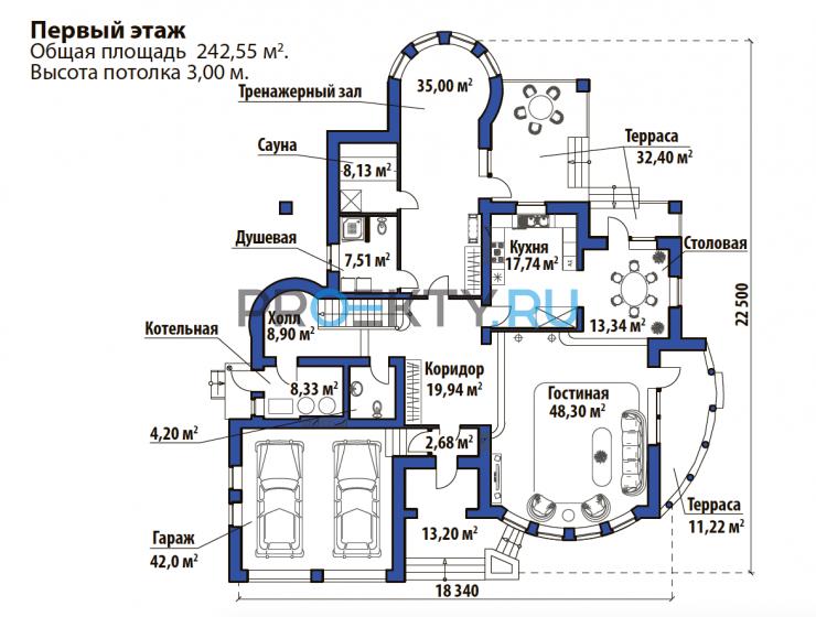 План проекта Алаис - 1
