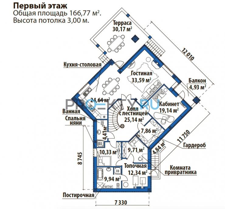 План проекта Авис - 1