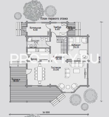 План проекта Б 202
