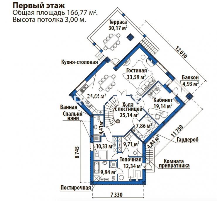 План проекта Авис