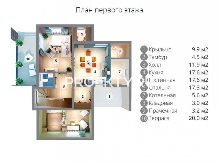 План проекта МС-238