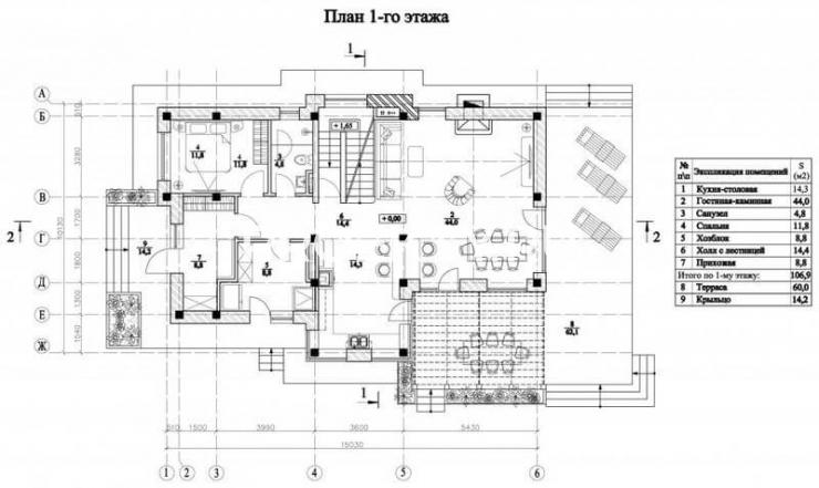 План проекта Луговой