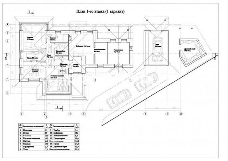 План проекта Натур